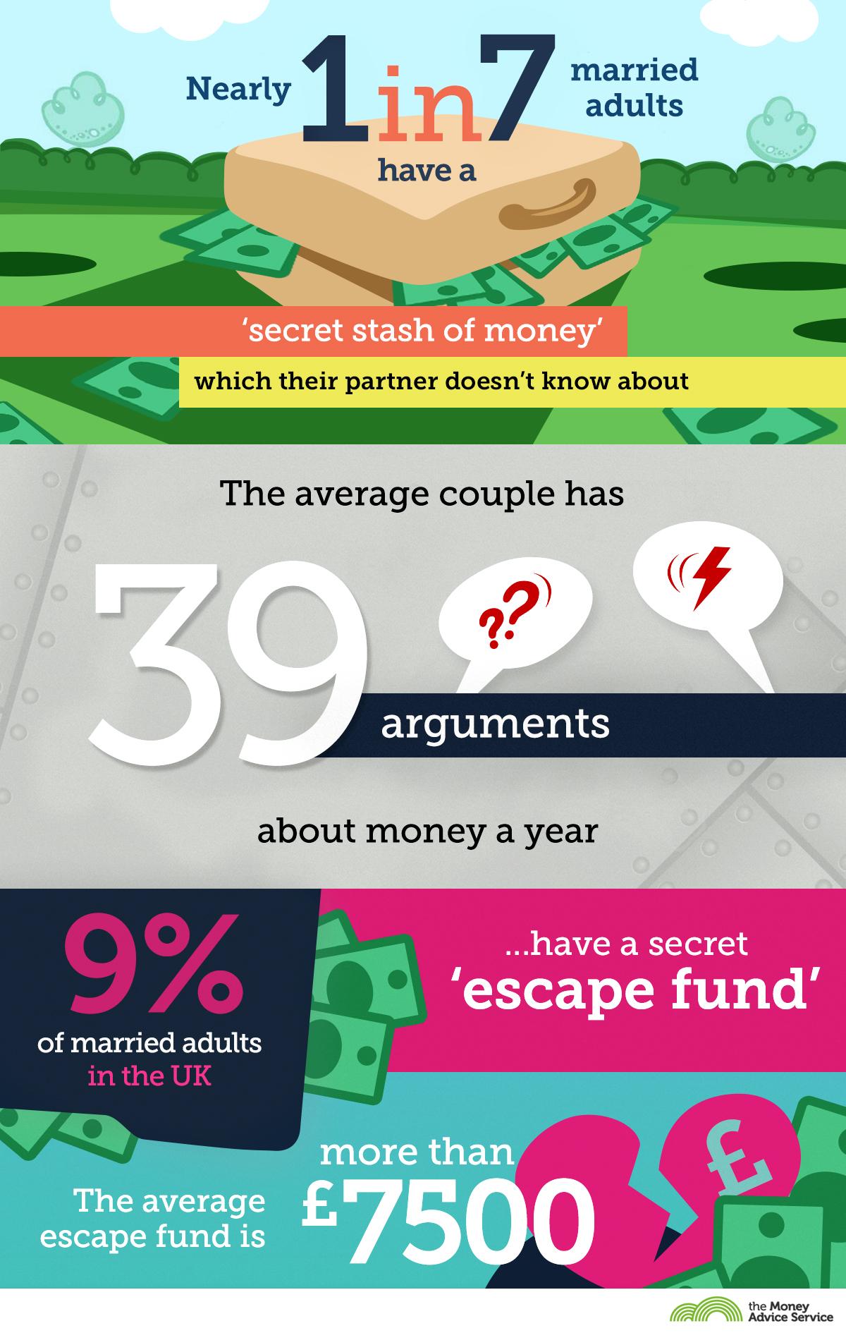 """Relationships"